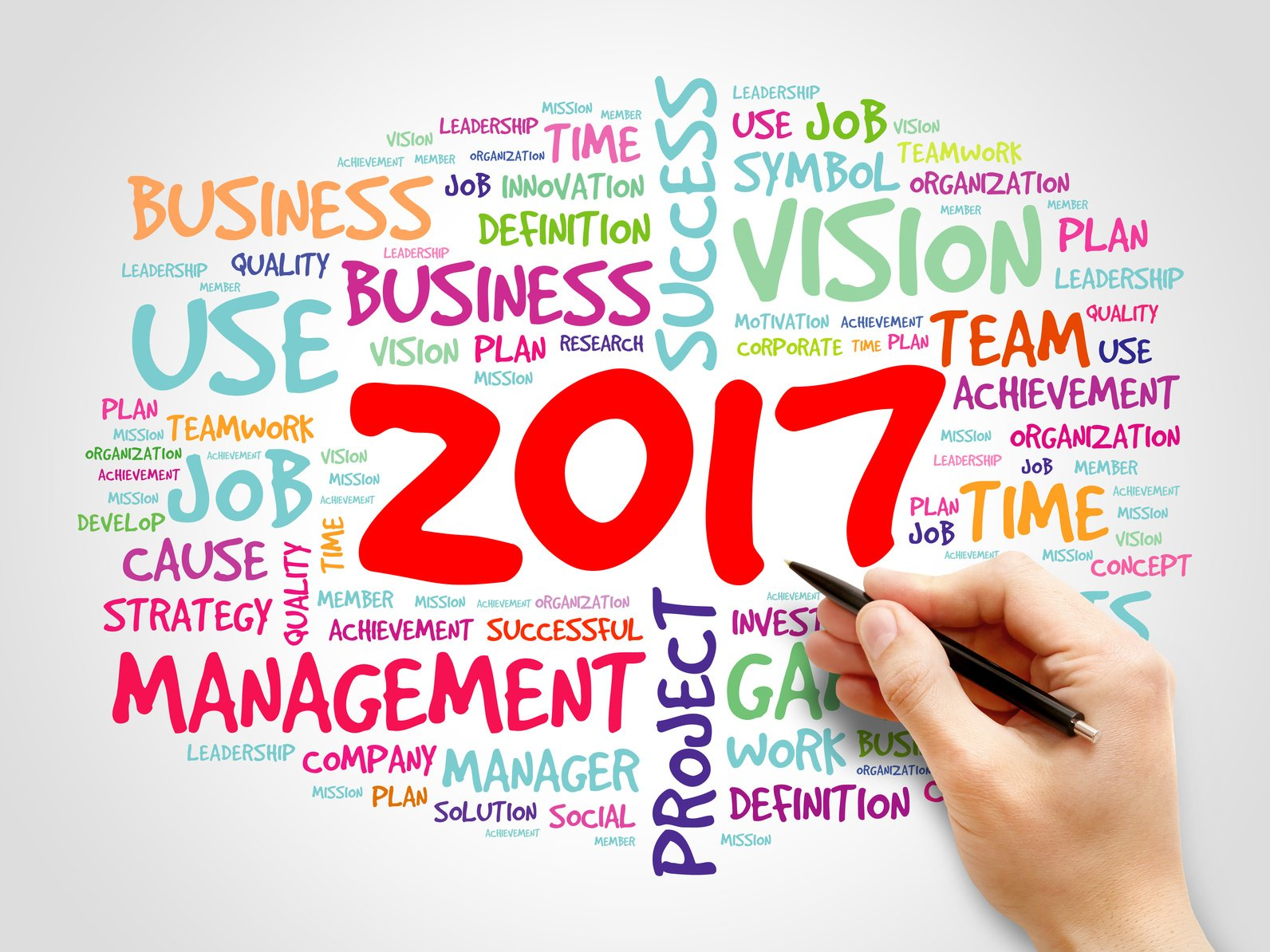 Business New Years Resolution_ROSI Office Systems