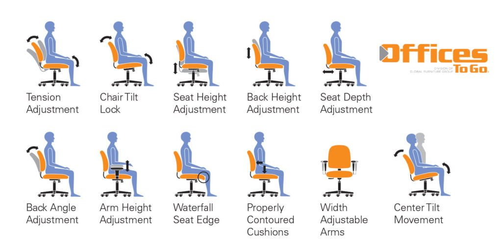 Superb What Makes An Office Chair Ergonomic Rosi Office Systems Inc Download Free Architecture Designs Oxytwazosbritishbridgeorg